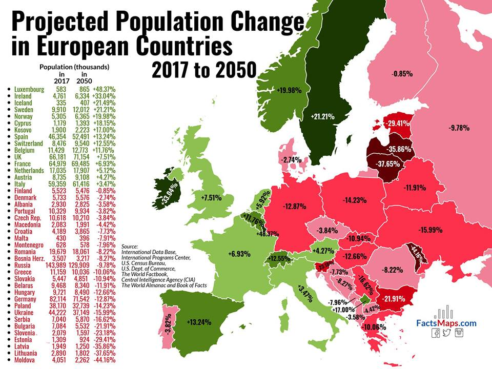 Demografia Romaniei Tot Mai Precara Romania Military